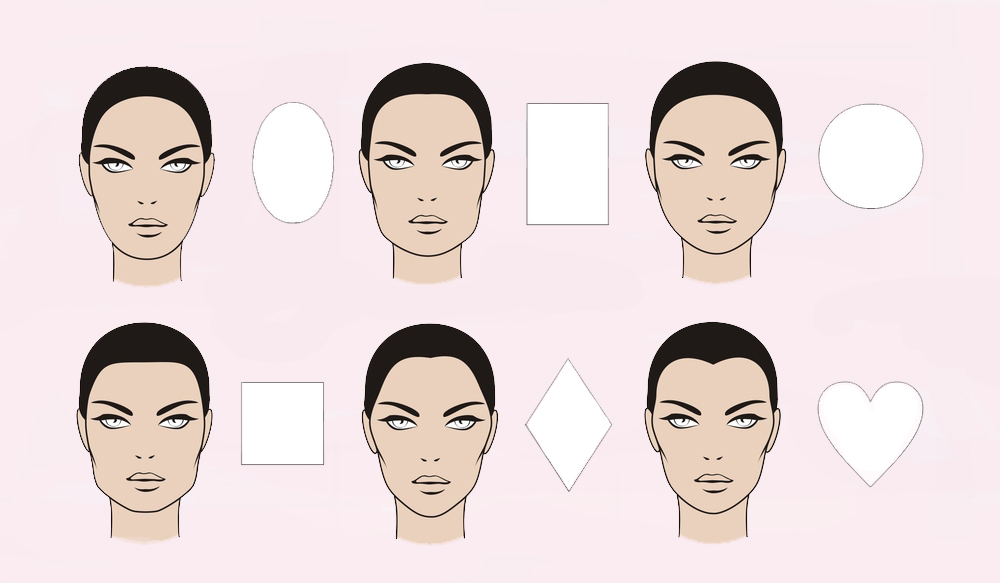 showing 6 different face shapes